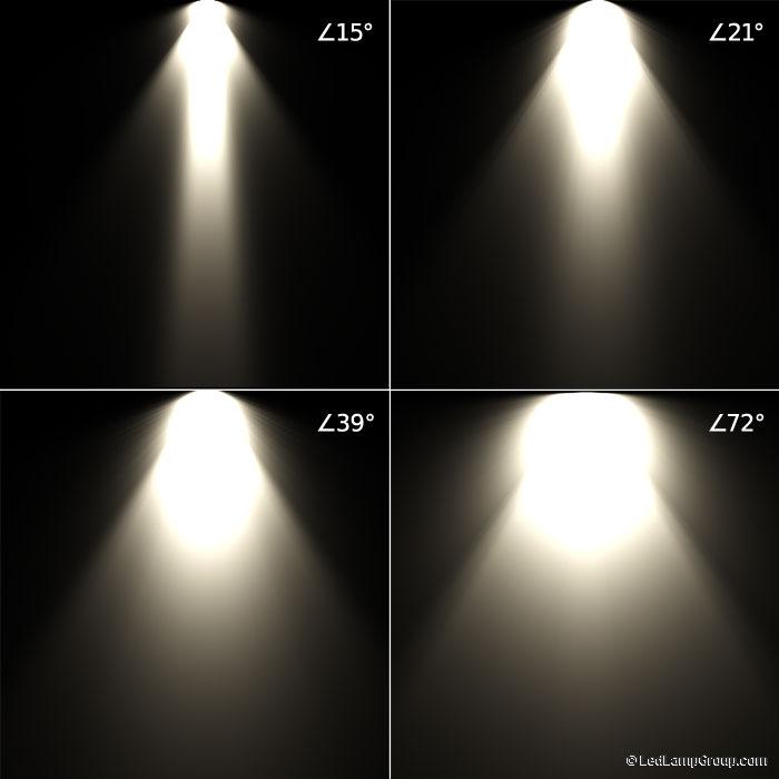 Die Leuchte Spot LED 90W
